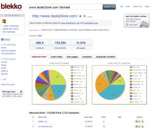 Analisi sito con Blekko