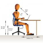 ergonomia nei call center