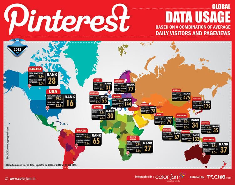 Utilizzo Pinterest nel mondo