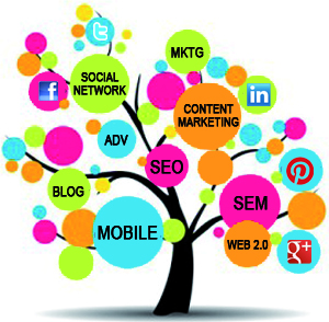web marketing personalizzato