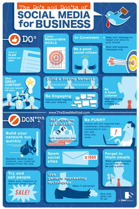 Infografica: consigli business sui social media