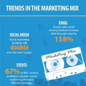 infografica marketing 2014
