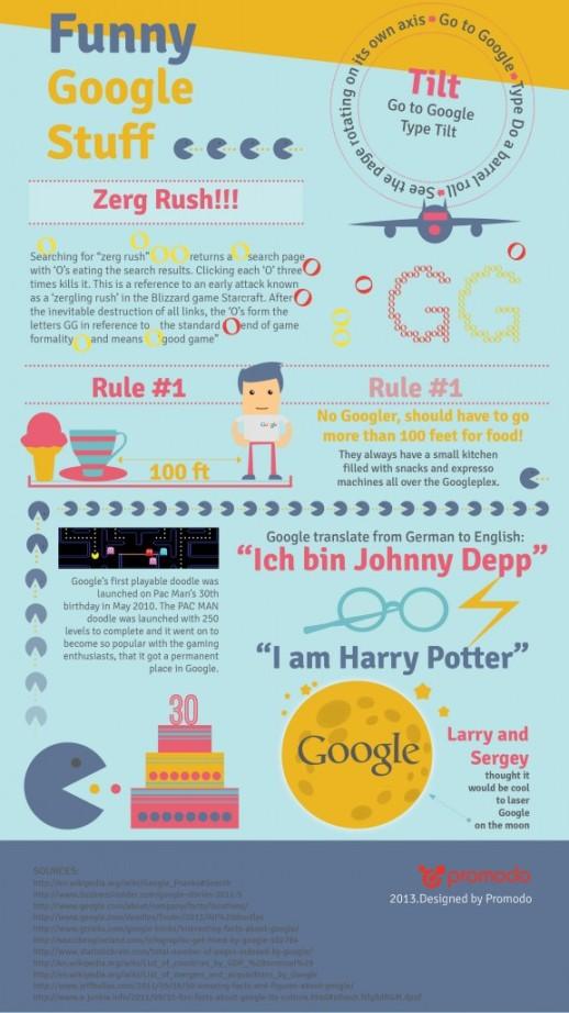Google curiosità infografica