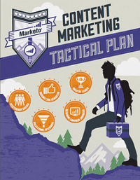 Marketo.com guida content marketing