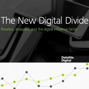 Ricerca Deloitte