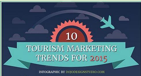 infografica marketing turistico