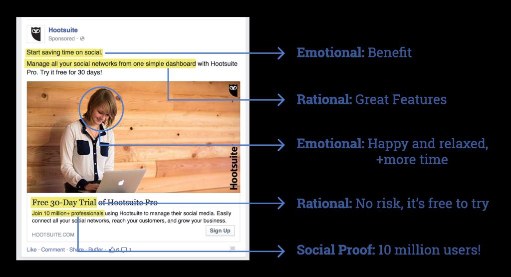 esempio annuncio facebook ads