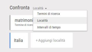 google trends confronti