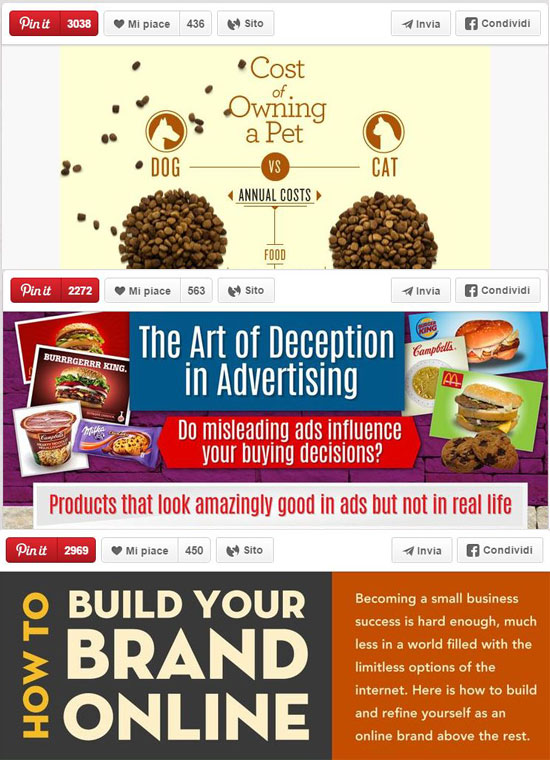 pinterest infografiche