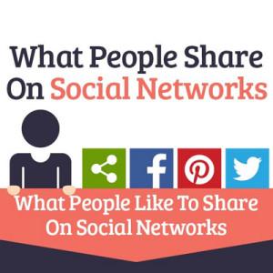 Condivisioni sui social network