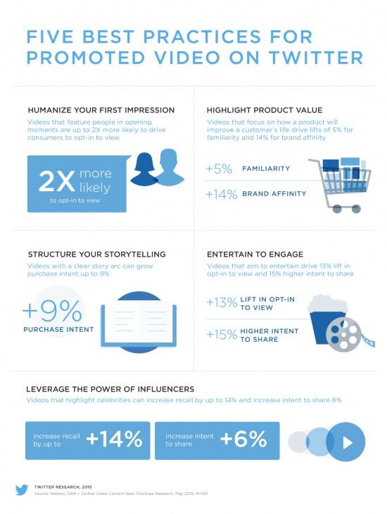infografica-indagine-twitter