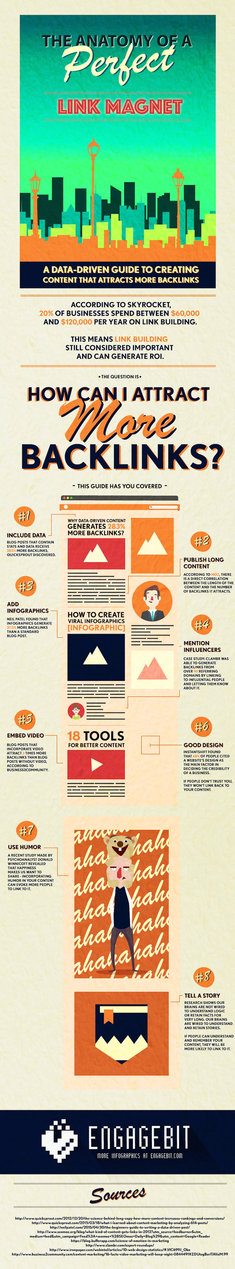 link building infografica