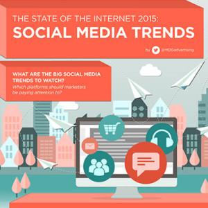 5 principali trend sui Social nel 2015