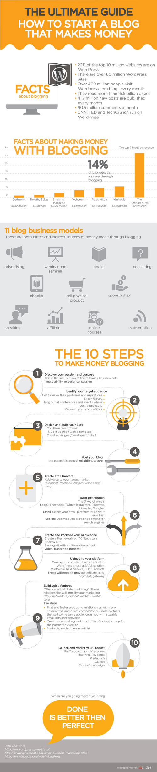 Infografica, come monetizzare con un blog