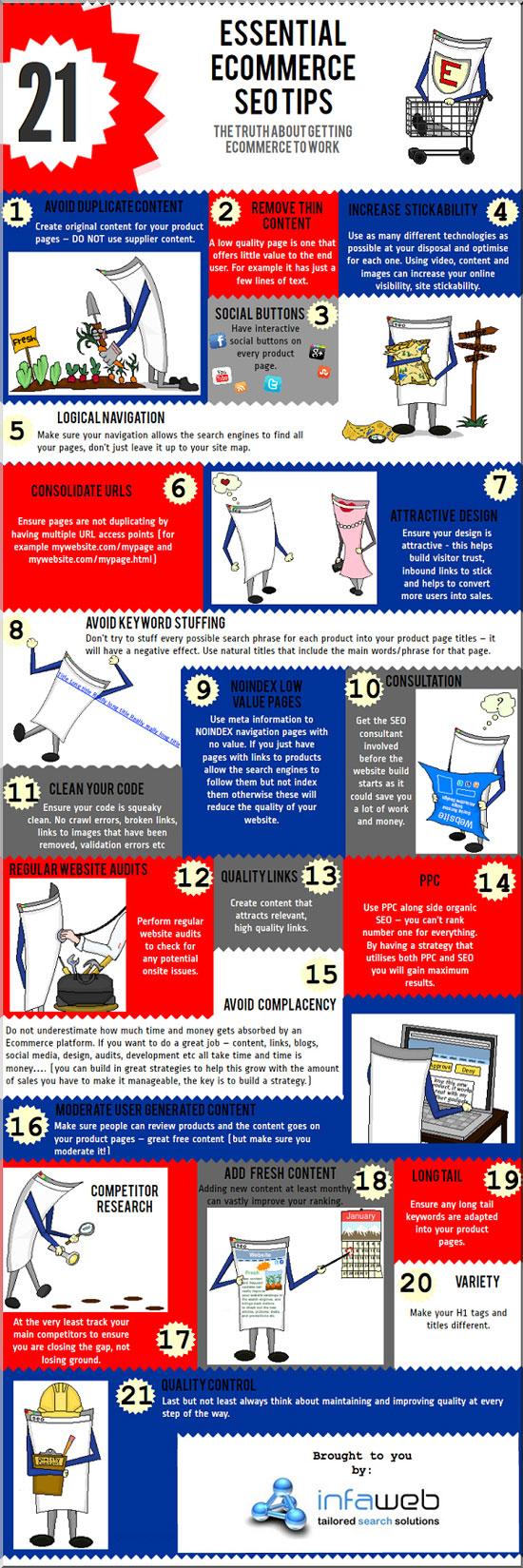 Consigli per eCommerce, infografica