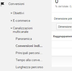 google analytics conversioni indirette