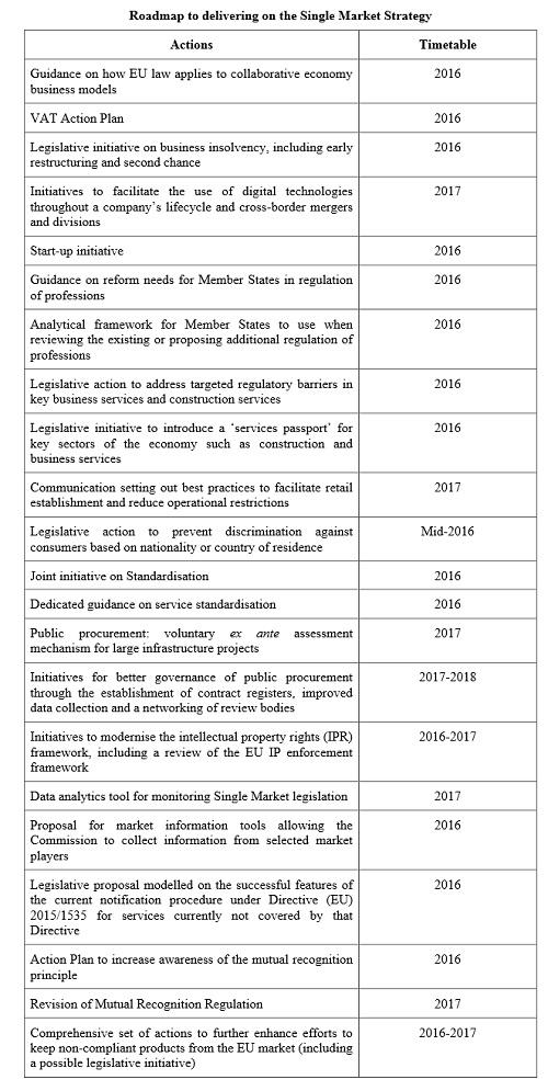 timetable commissione europea