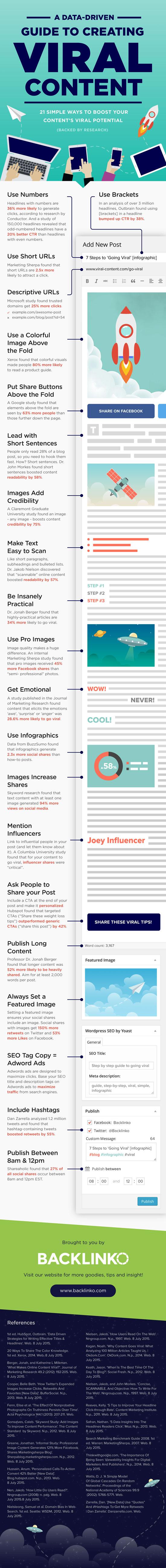 21-modi-per-creare-contenuti-virali-infografica
