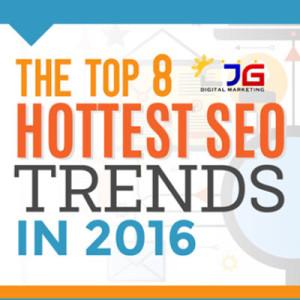 8 trend SEO per il 2016