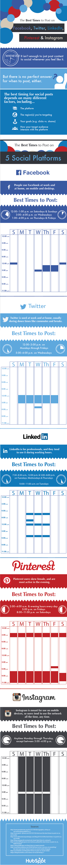 infografica orari social network