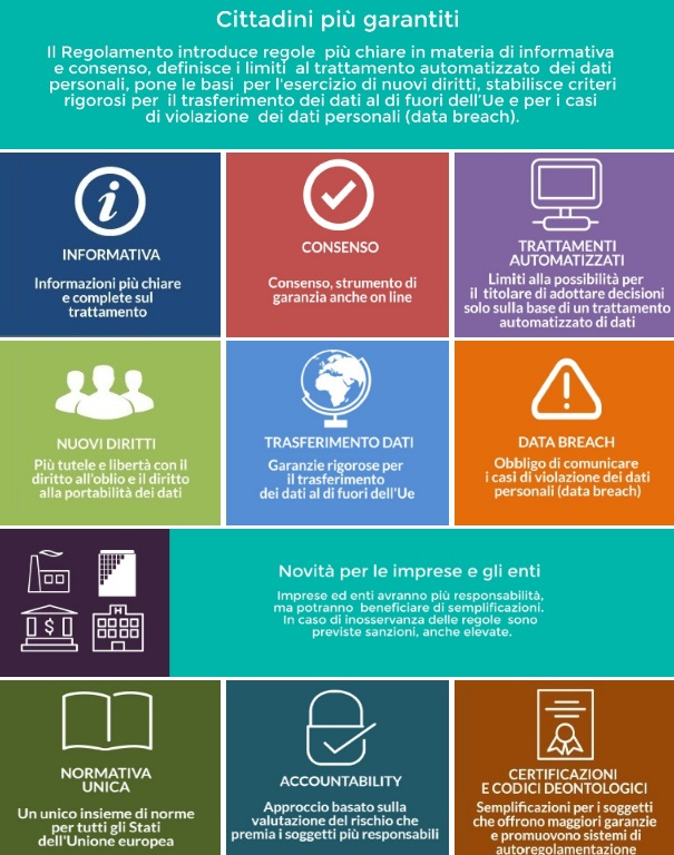 infografica-guida-garante-privacy
